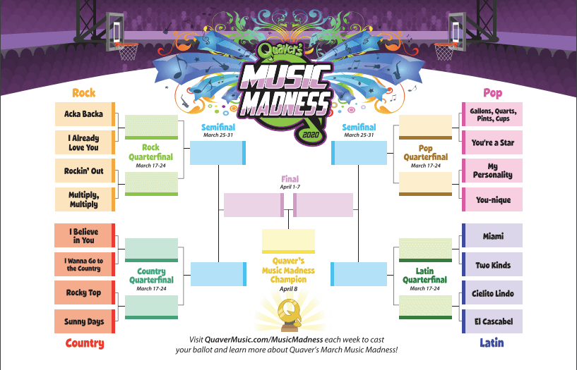 Quaver Music Madness Worksheet for Quaver Students 3 years and older!